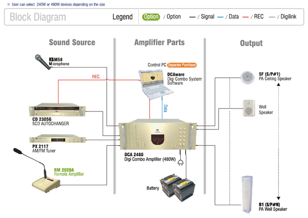 video intercom system block diagram   aiphone gt color video    intercom integrationgt security designed detention systems