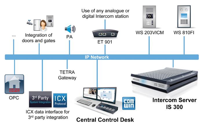\u003cintercom integration\u003e icom a210 wiring diagram intercom system diagram